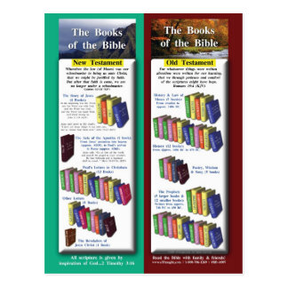 Books of the Bible Post Card