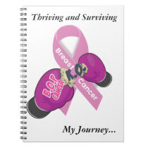 BOP Cancer- Breast Cancer Journal