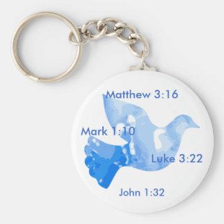 Born again key chains