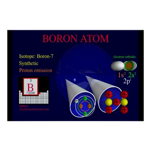 Boron-7 Isotope (print) Poster