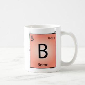 Boron (B) Element Mug