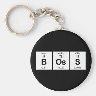 BOsS Keychain