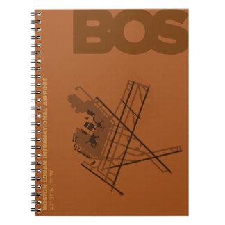 Boston Airport (BOS) Diagram Notebook