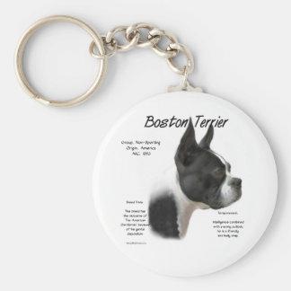 Boston Terrier Breed Info Keychain