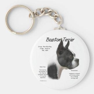 Boston Terrier History Design Basic Round Button Keychain