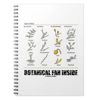 Botanical Fan Inside Types Of Buds Botany Spiral Notebook