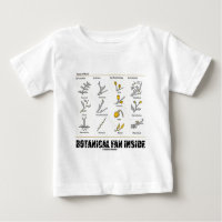 Botanical Fan Inside (Types Of Buds) T-shirt