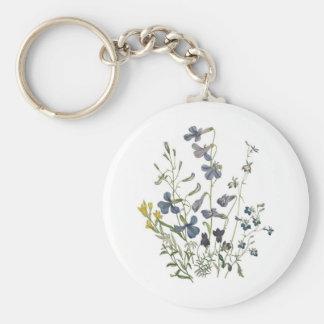 botanical keychains