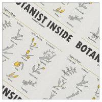 Botanist Inside Types Of Buds Botany Fabric