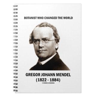 Botanist Who Changed The World Gregor Mendel Spiral Notebook