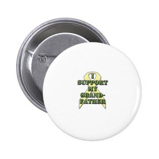 Botón de GFthr Pins