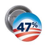 Botón de Obama del 47 por ciento Pins
