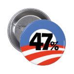 Botón de Obama el 47% Pins