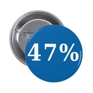 Botón del 47 por ciento pins