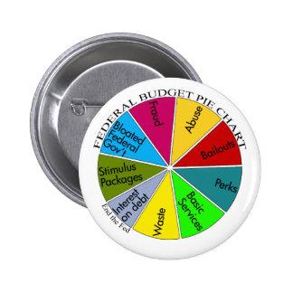 Botón del gráfico de sectores de la fiesta del té pin redondo de 2 pulgadas