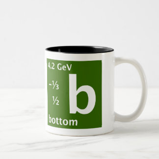 Bottom quark (left handed) Two-Tone coffee mug