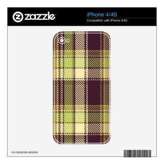Bounty Sensitive Choice Positive Skin For The iPhone 4S