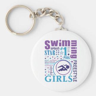Bourne Swimming Basic Round Button Keychain