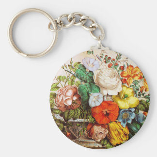 Bowl of beauty basic round button keychain
