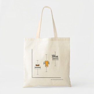 Box and Whisker plot Tote Bag