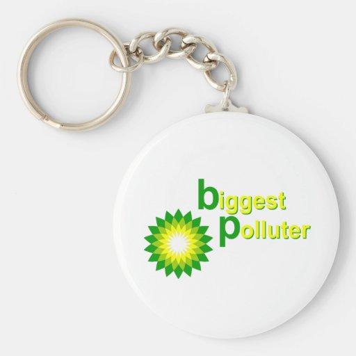BP Biggest Polluter Keychain