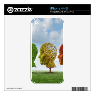 Brain Aging Decals For The iPhone 4
