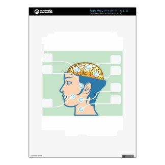 Brain and Head Functions Diagram Decal For iPad 3