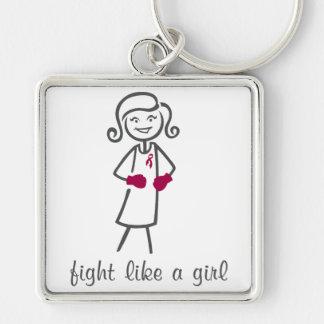 Brain Aneurysm Fight Like A Girl (Retro) Key Chains