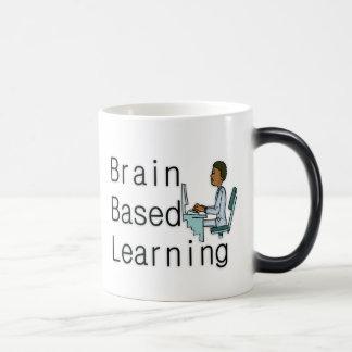 Brain Based Learning Magic Mug