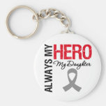 Brain Cancer Always My Hero My Daughter Basic Round Button Keychain