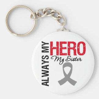 Brain Cancer Always My Hero My Sister Basic Round Button Keychain