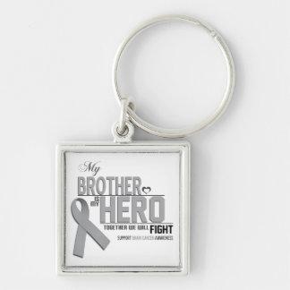 Brain Cancer Awareness: brother Keychain