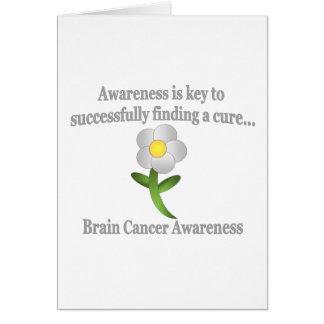 Brain Cancer Awareness Card
