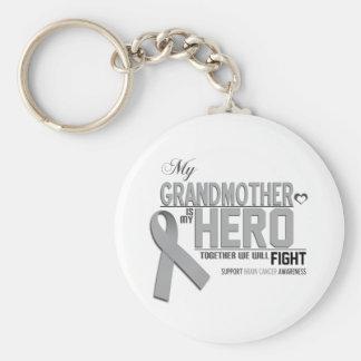 Brain Cancer Awareness: grandmother Keychain