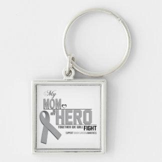 Brain Cancer Awareness: mom Keychain