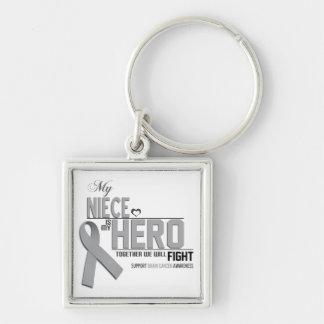 Brain Cancer Awareness:  niece Keychain