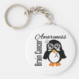 Brain Cancer Awareness Penguin Key Chains