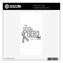 Brain Cancer Awareness: sister iPhone 4 Skin