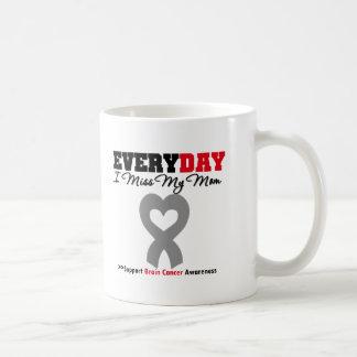 Brain Cancer Every Day I Miss My Mom Classic White Coffee Mug
