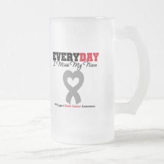 Brain Cancer Every Day I Miss My Niece Coffee Mugs