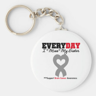 Brain Cancer Every Day I Miss My Sister Key Chain