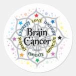 Brain Cancer Lotus Classic Round Sticker