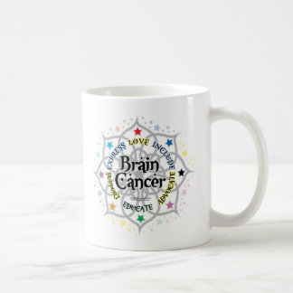 Brain Cancer Lotus Coffee Mug