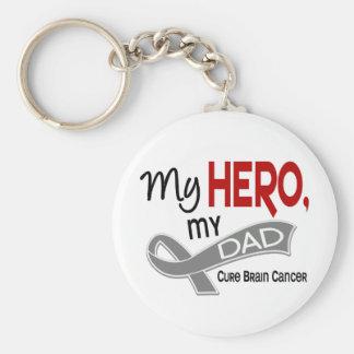 Brain Cancer MY HERO MY DAD 42 Keychain