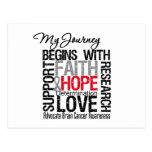 Brain Cancer My Journey Begins With FAITH Postcard