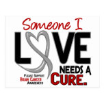 Brain Cancer NEEDS A CURE 2 Post Cards