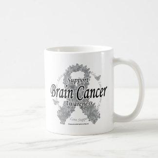 Brain Cancer Ribbon of Butterflies Coffee Mug