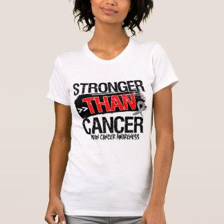 Brain Cancer - Stronger Than Cancer Tees