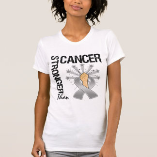 Brain Cancer  - Stronger Than Cancer Tank Tops