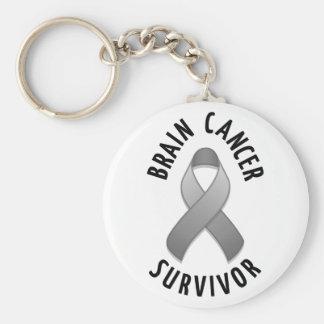 Brain Cancer Survivor Keychain